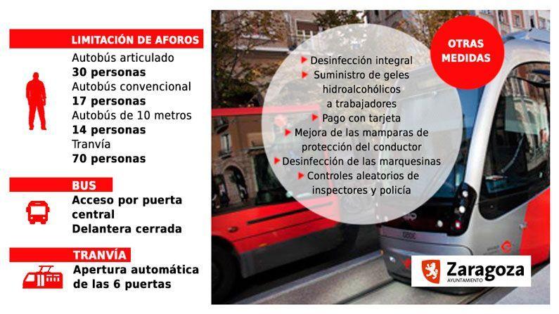 Nuevas medidas y normas para buses y tranvías de Zaragoza