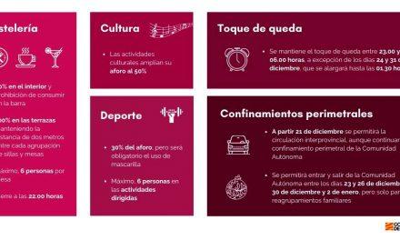 Nuevas medidas del Gobierno de Aragón para controlar el Covid-19