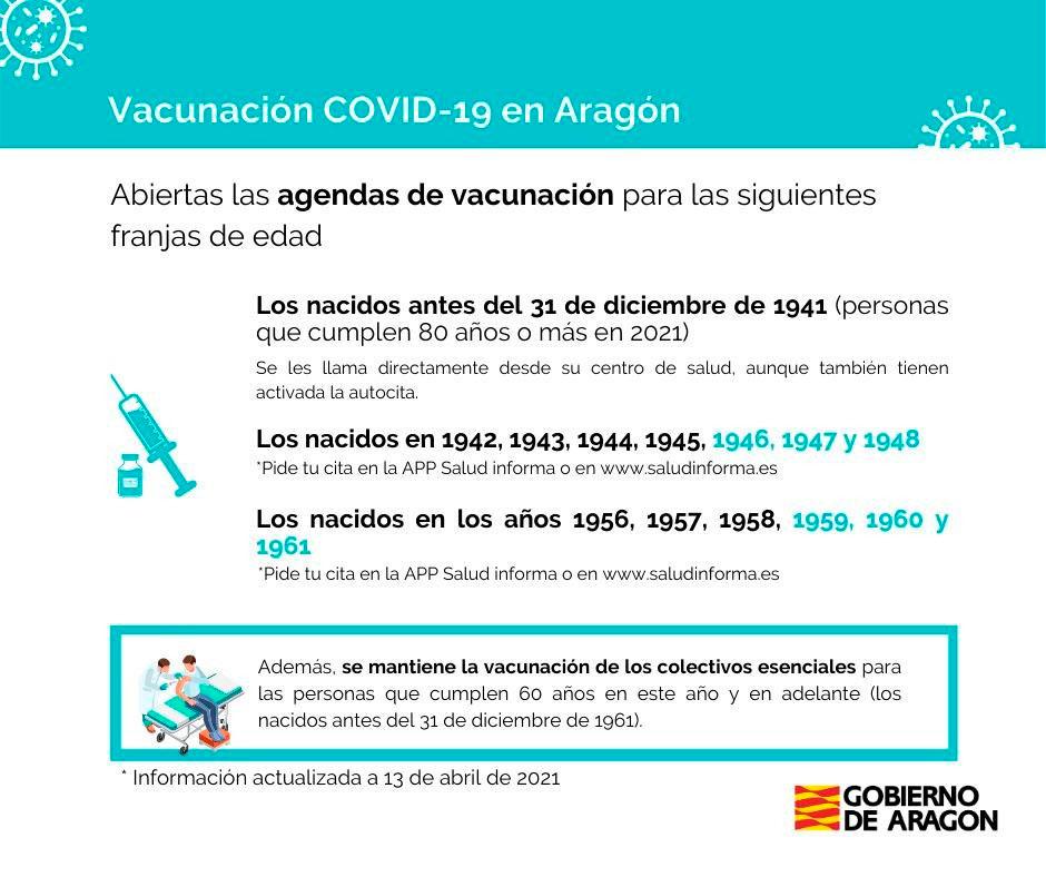 Agenda de vacunación - 13 Abril de 2021